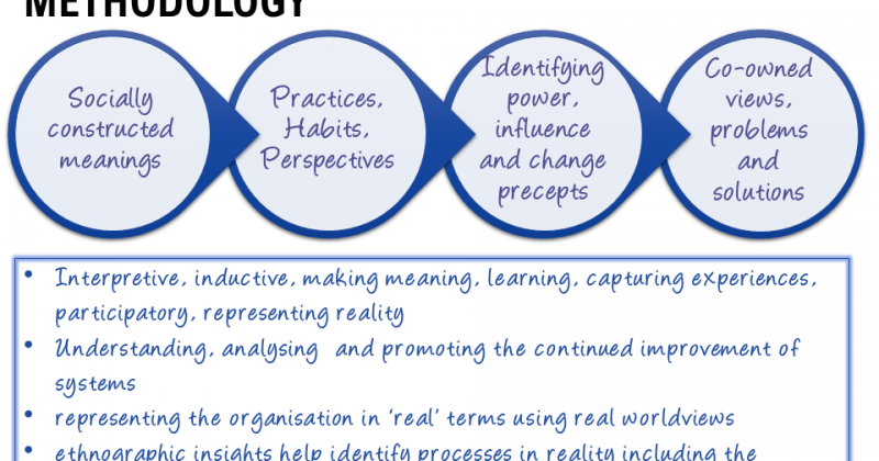 Ethnographies and Soft System Methodologies